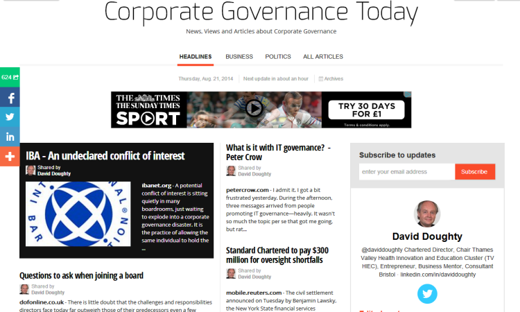 Corporate Governance Today